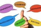 Social media Strategie Vertrieb